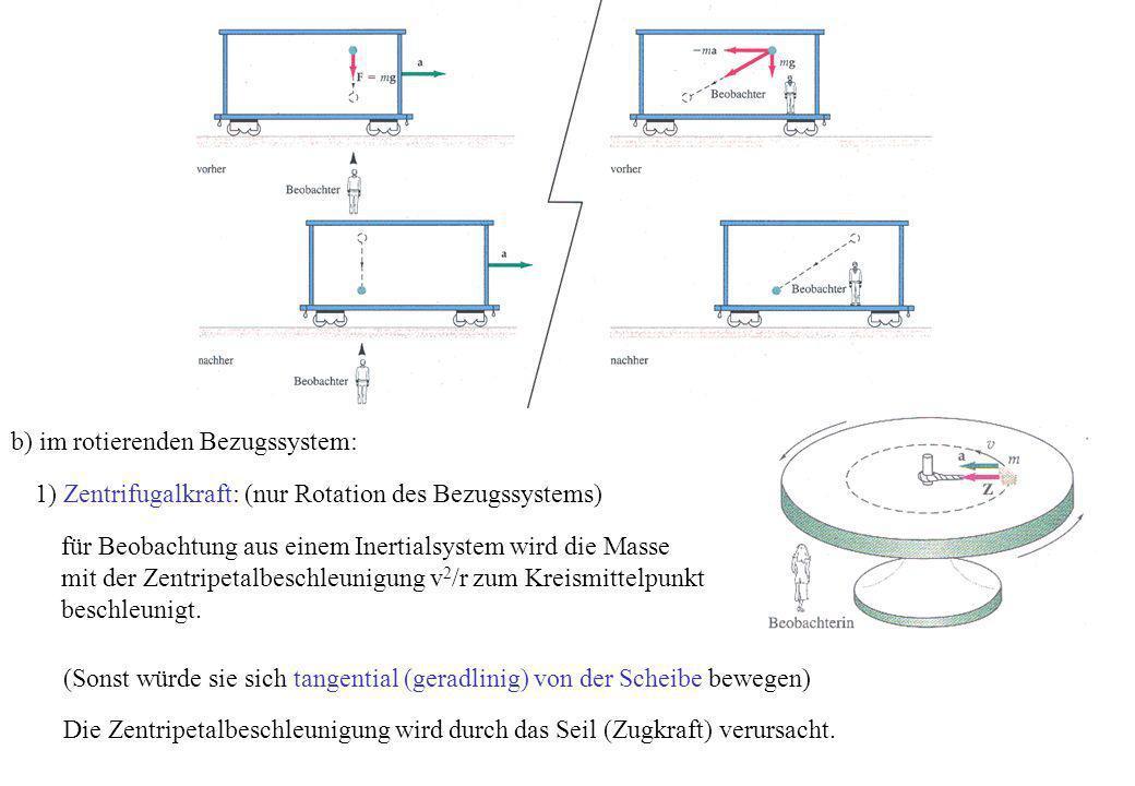 Wunderbar Bezugssystem Zeitgenössisch - Benutzerdefinierte ...
