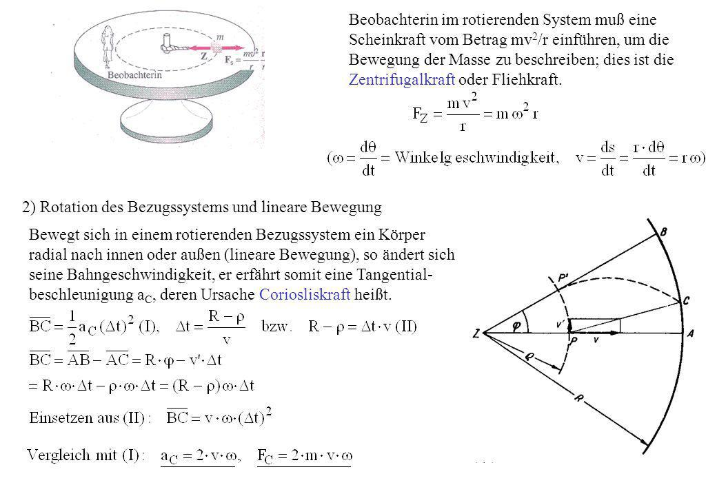 Beobachterin im rotierenden System muß eine Scheinkraft vom Betrag mv2/r einführen, um die Bewegung der Masse zu beschreiben; dies ist die Zentrifugalkraft oder Fliehkraft.