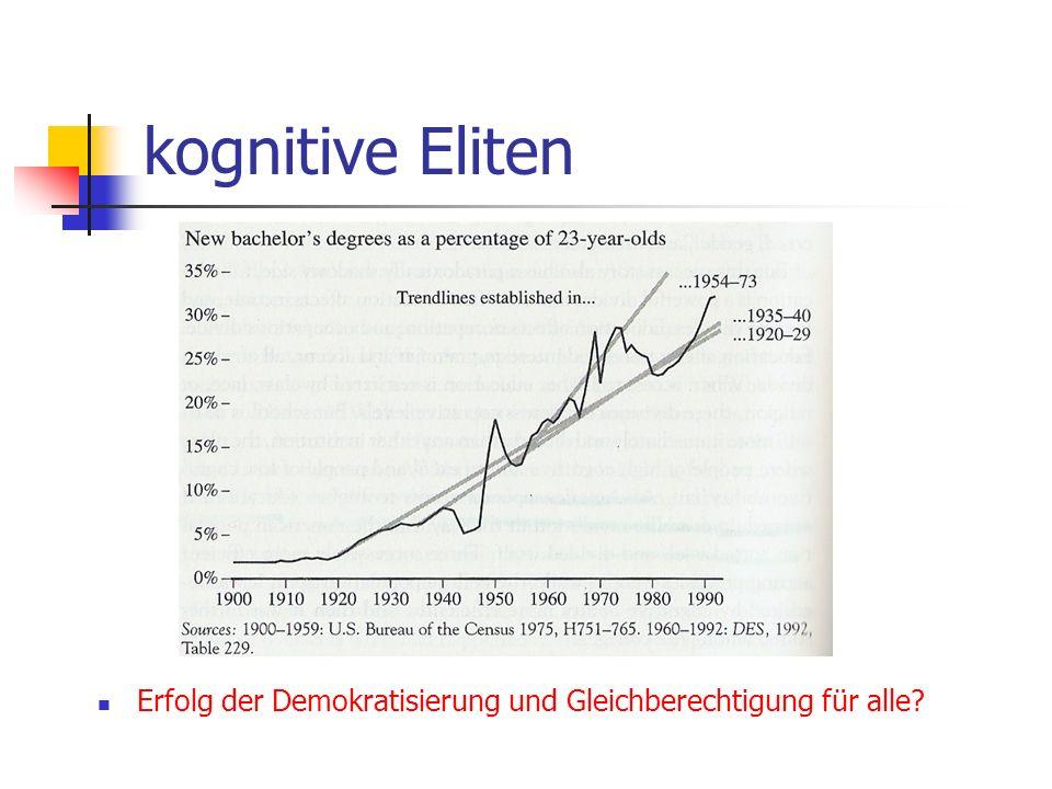 kognitive Eliten Erfolg der Demokratisierung und Gleichberechtigung für alle