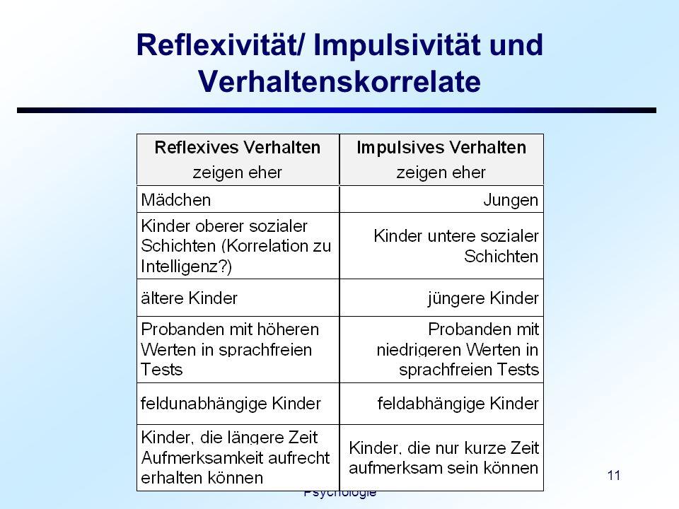 Reflexivität/ Impulsivität und Verhaltenskorrelate