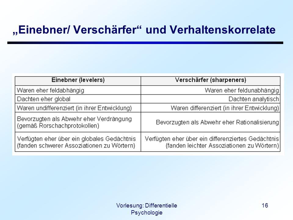 """""""Einebner/ Verschärfer und Verhaltenskorrelate"""