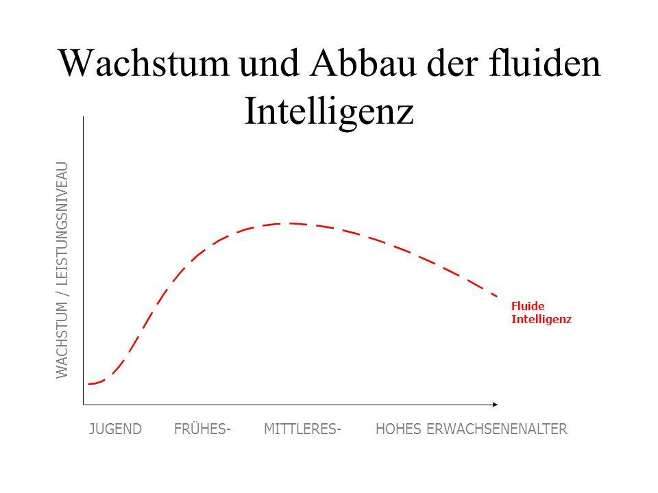 Wachstum und Abbau der fluiden Intelligenz