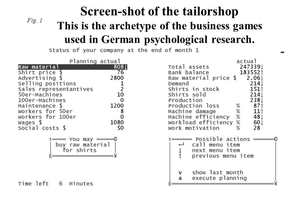 Screen-shot of the tailorshop This is the archetype of the business games used in German psychological research.