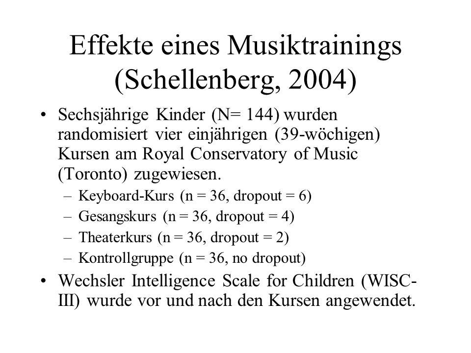Effekte eines Musiktrainings (Schellenberg, 2004)