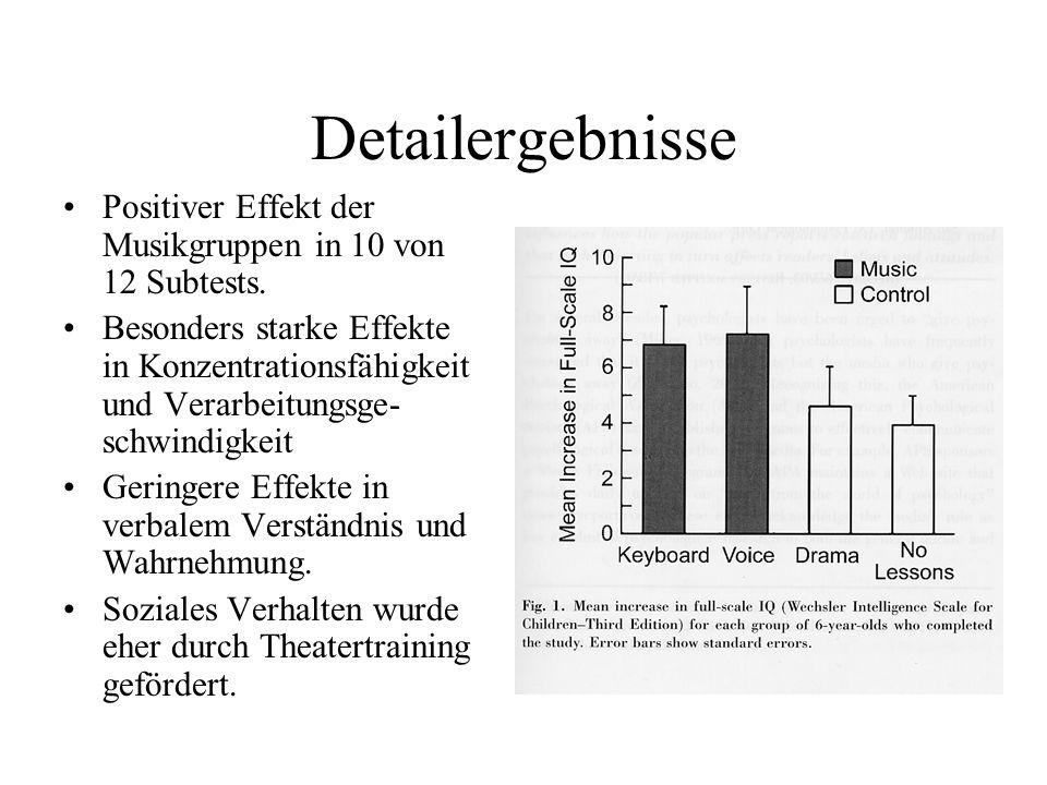 Detailergebnisse Positiver Effekt der Musikgruppen in 10 von 12 Subtests.
