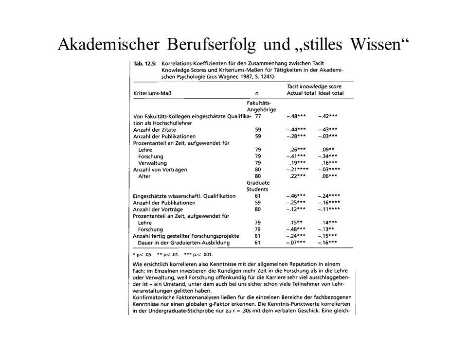 """Akademischer Berufserfolg und """"stilles Wissen"""