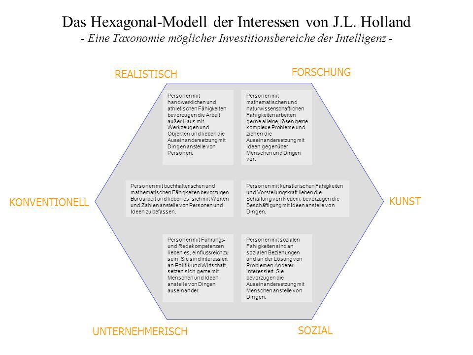 Das Hexagonal-Modell der Interessen von J. L