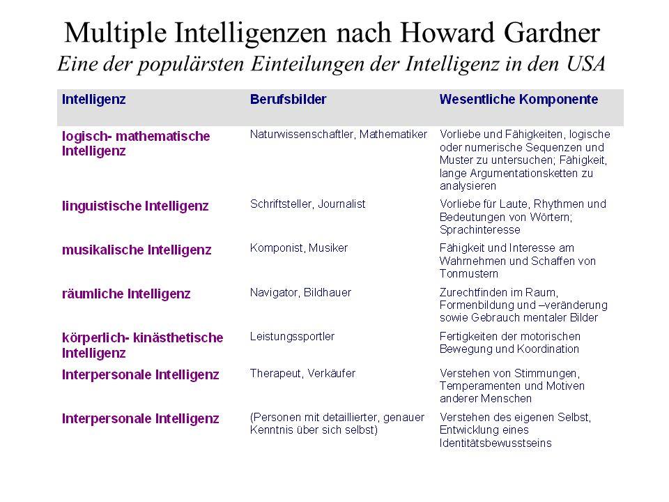 Multiple Intelligenzen nach Howard Gardner Eine der populärsten Einteilungen der Intelligenz in den USA