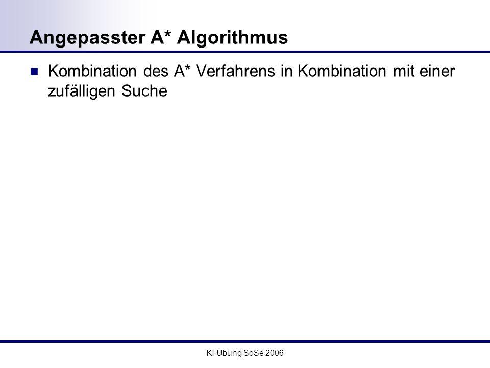 Angepasster A* Algorithmus