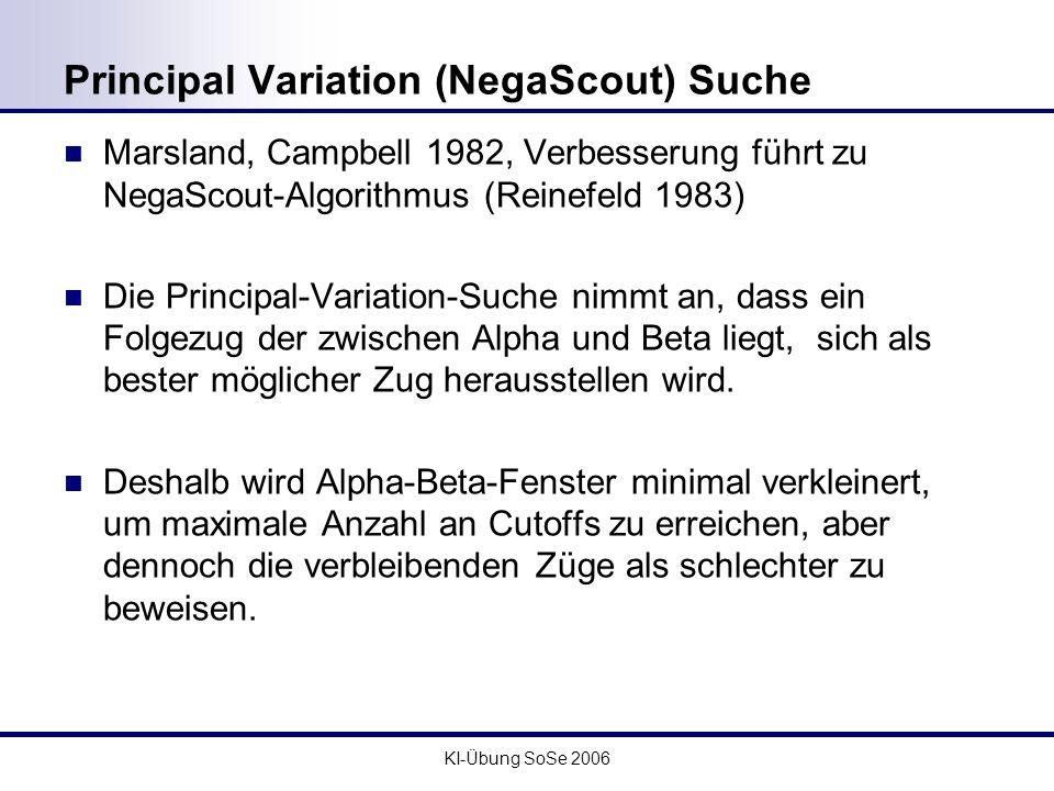 Principal Variation (NegaScout) Suche