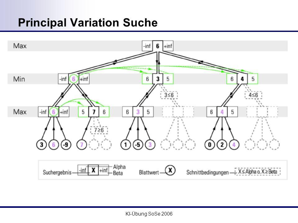 Principal Variation Suche