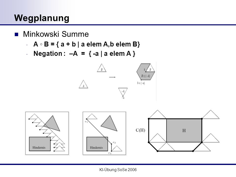 Wegplanung Minkowski Summe A ◦ B = { a + b | a elem A,b elem B}