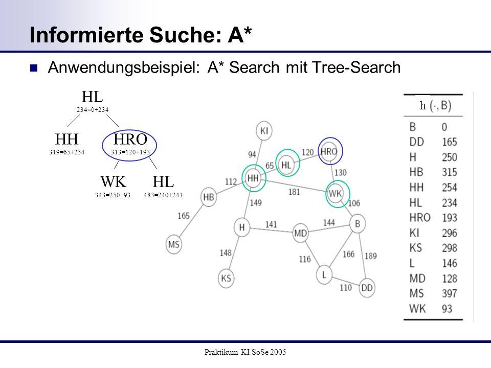 Informierte Suche: A* Anwendungsbeispiel: A* Search mit Tree-Search HL