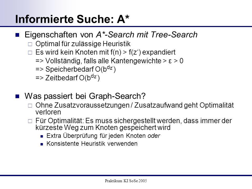 Informierte Suche: A* Eigenschaften von A*-Search mit Tree-Search