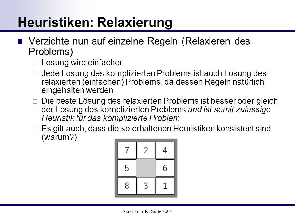 Heuristiken: Relaxierung