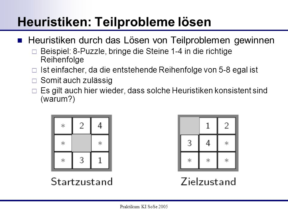 Heuristiken: Teilprobleme lösen