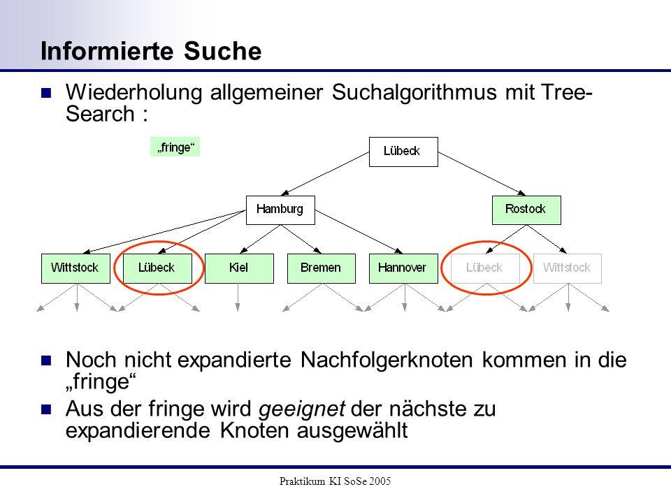 """Informierte Suche Wiederholung allgemeiner Suchalgorithmus mit Tree- Search : Noch nicht expandierte Nachfolgerknoten kommen in die """"fringe"""