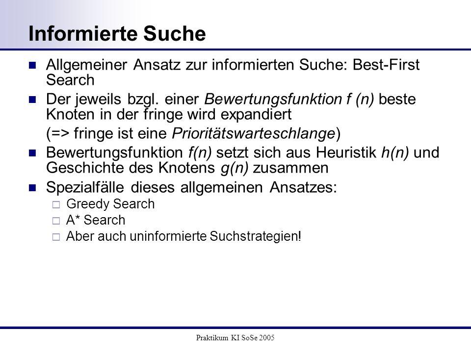 Informierte Suche Allgemeiner Ansatz zur informierten Suche: Best-First Search.
