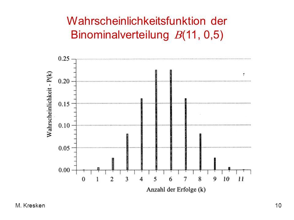 Wahrscheinlichkeitsfunktion der Binominalverteilung (11, 0,5)