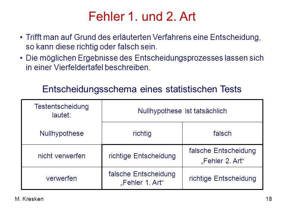 Fehler 1. und 2. Art Entscheidungsschema eines statistischen Tests