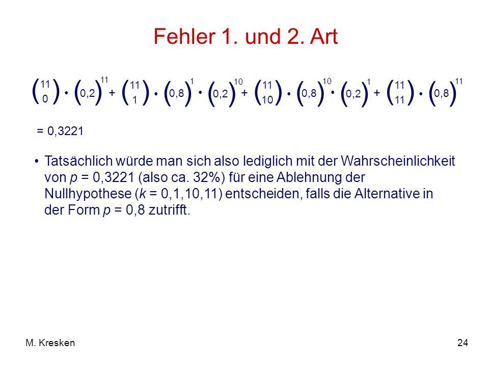 Fehler 1. und 2. Art( 11. ) 0,2. • 1. + 0,8. 10. = 0,3221.