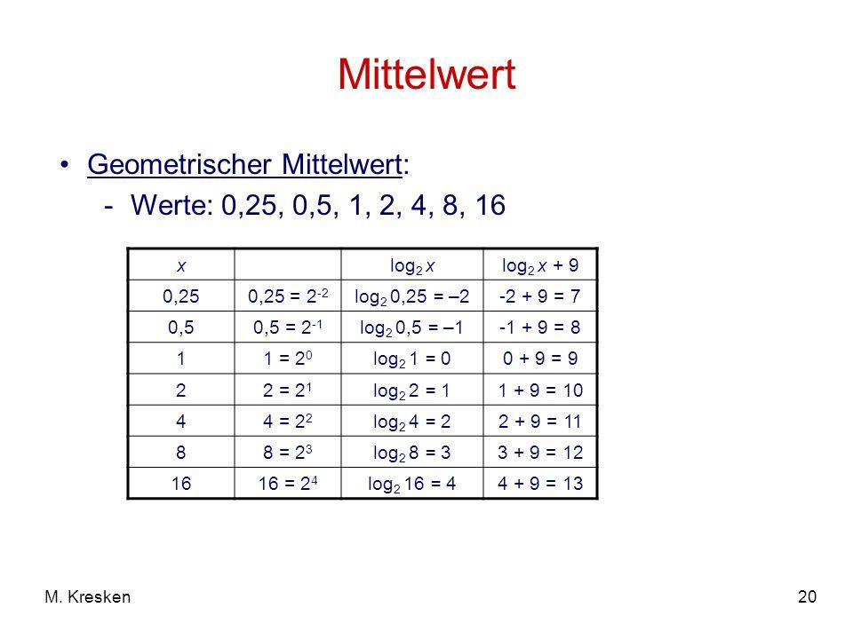Mittelwert Geometrischer Mittelwert: Werte: 0,25, 0,5, 1, 2, 4, 8, 16