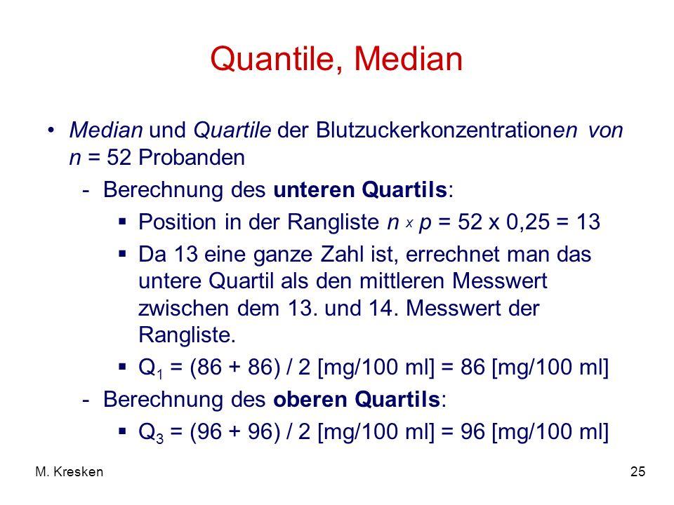 Quantile, MedianMedian und Quartile der Blutzuckerkonzentrationen von n = 52 Probanden. Berechnung des unteren Quartils: