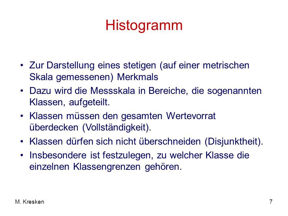 Histogramm Zur Darstellung eines stetigen (auf einer metrischen Skala gemessenen) Merkmals.