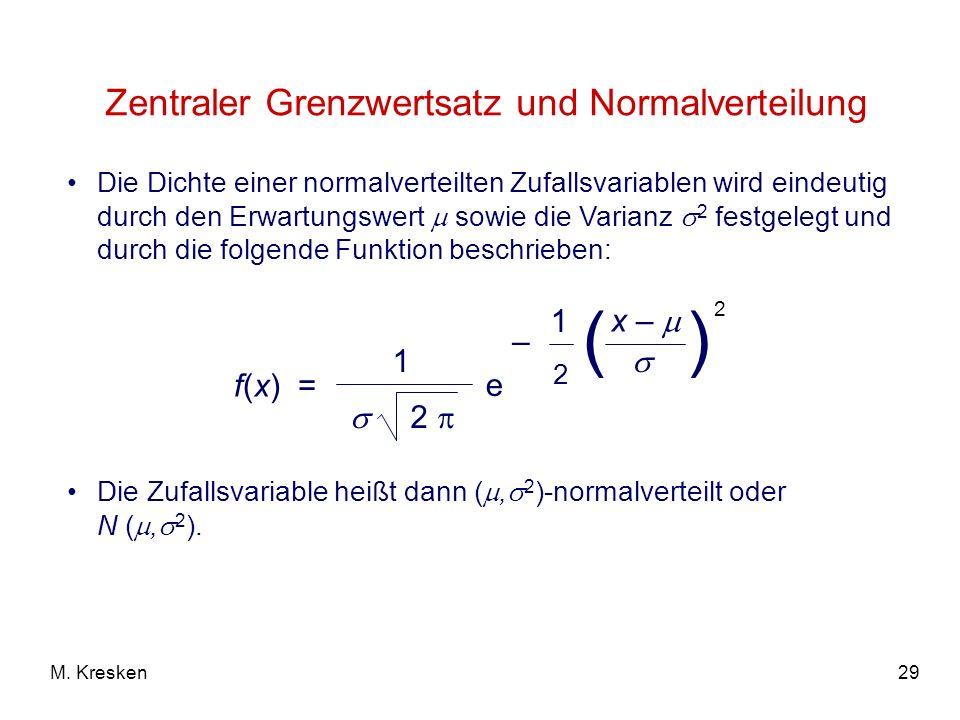 Zentraler Grenzwertsatz und Normalverteilung