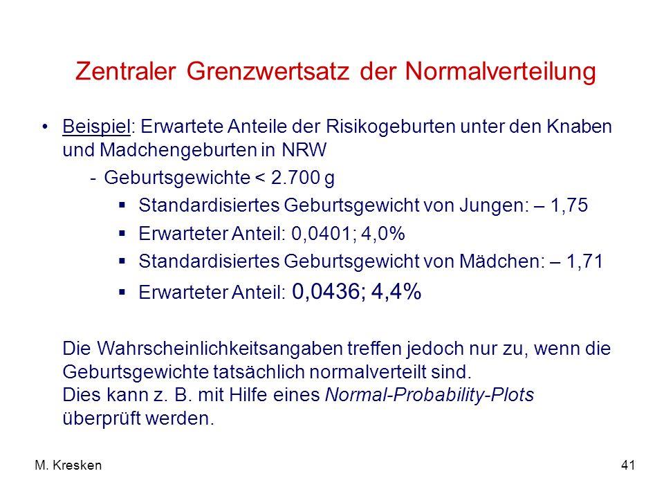 Zentraler Grenzwertsatz der Normalverteilung