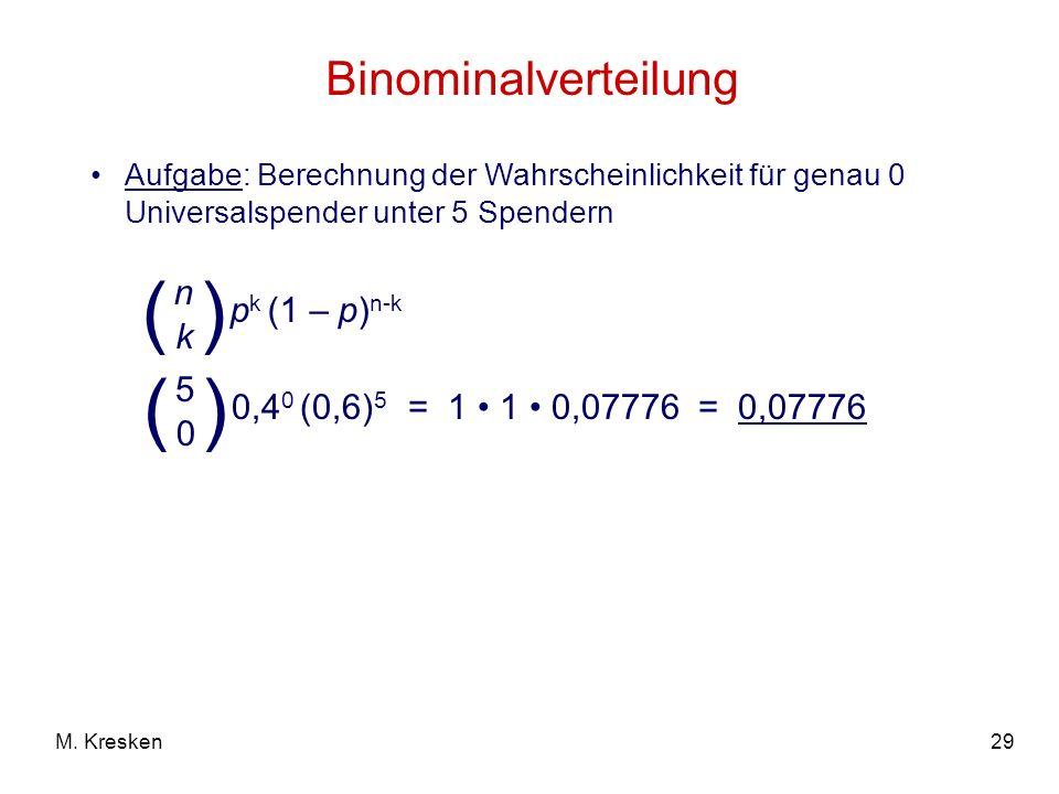 ( ) ( ) Binominalverteilung pk (1 – p)n-k n k 0,40 (0,6)5 5