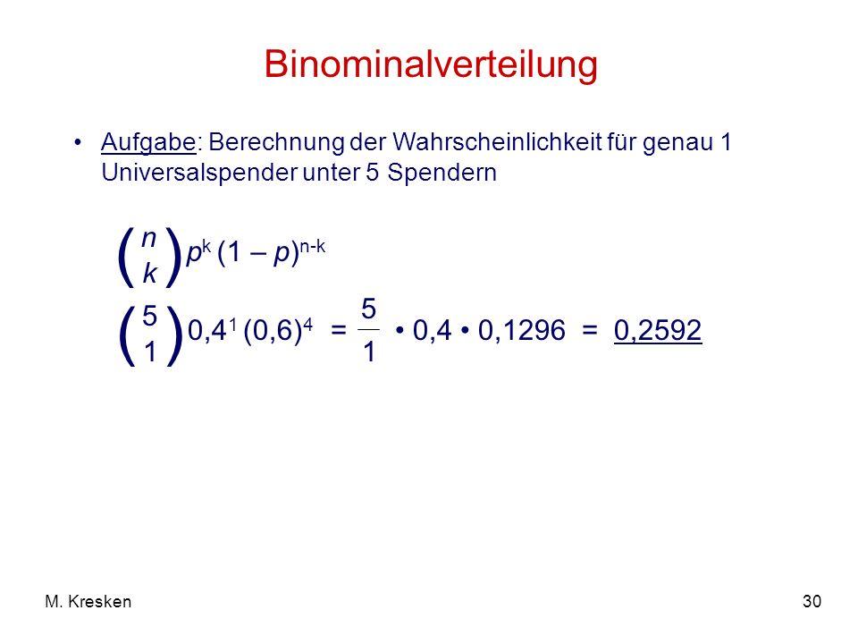 ( ) ( ) Binominalverteilung pk (1 – p)n-k n k 0,41 (0,6)4 5 1 5