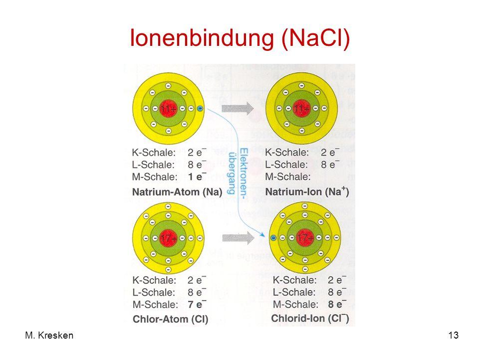 Ionenbindung (NaCl) M. Kresken