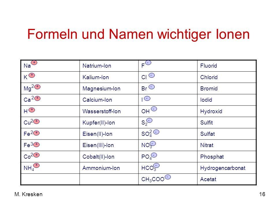 Formeln und Namen wichtiger Ionen