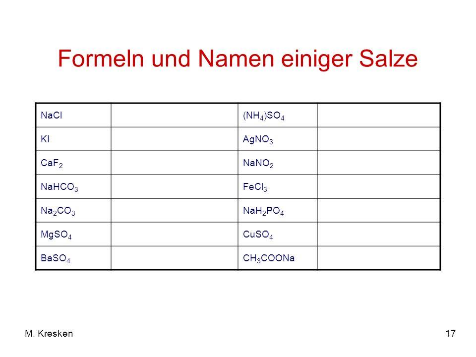 Formeln und Namen einiger Salze