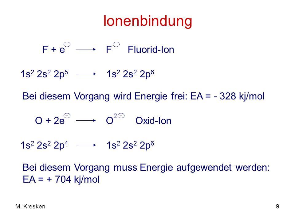 Ionenbindung F + e F Fluorid-Ion 1s2 2s2 2p5 1s2 2s2 2p6