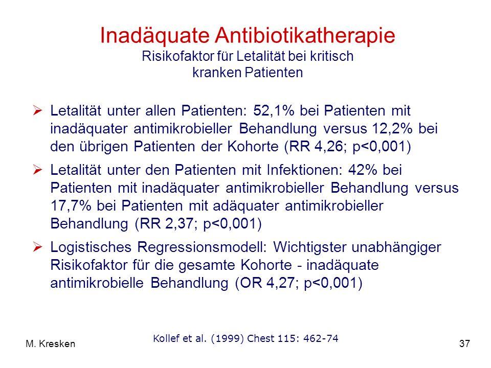 Inadäquate Antibiotikatherapie Risikofaktor für Letalität bei kritisch kranken Patienten