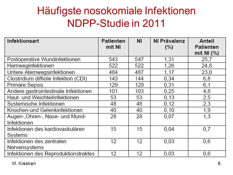Häufigste nosokomiale Infektionen NDPP-Studie in 2011