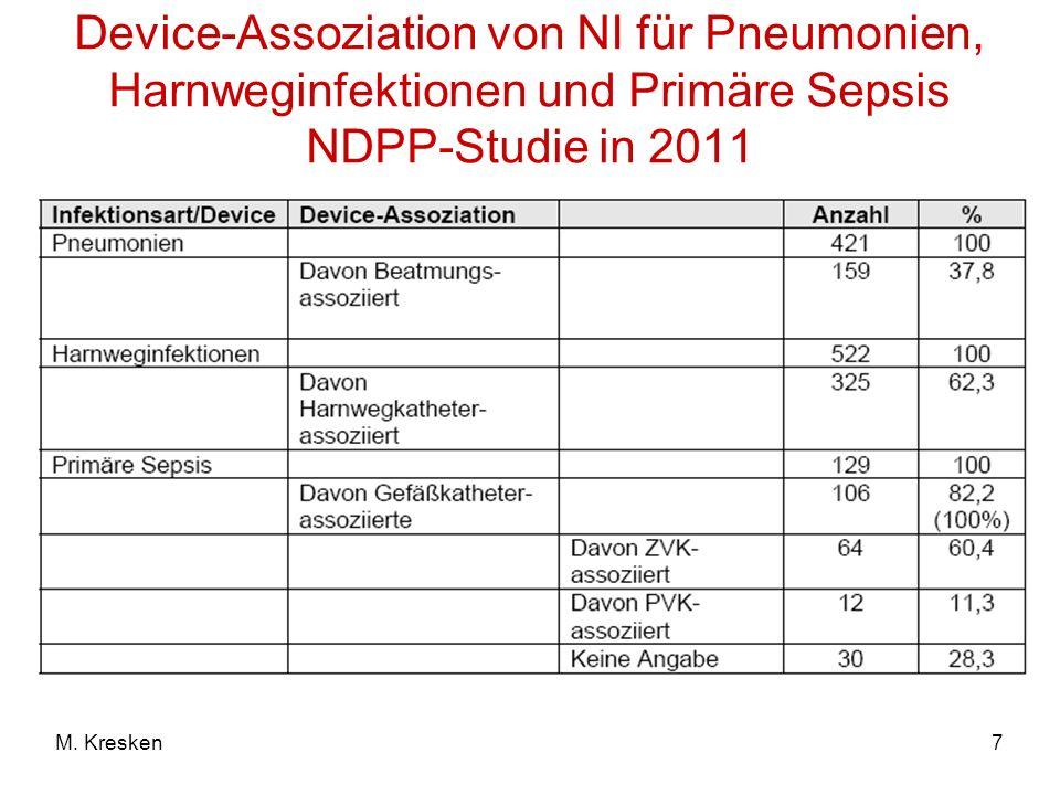 Device-Assoziation von NI für Pneumonien, Harnweginfektionen und Primäre Sepsis NDPP-Studie in 2011
