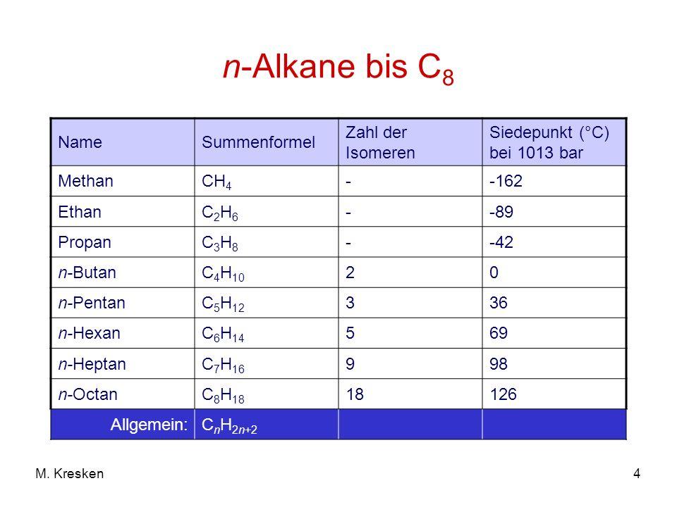 n-Alkane bis C8 Name Summenformel Zahl der Isomeren