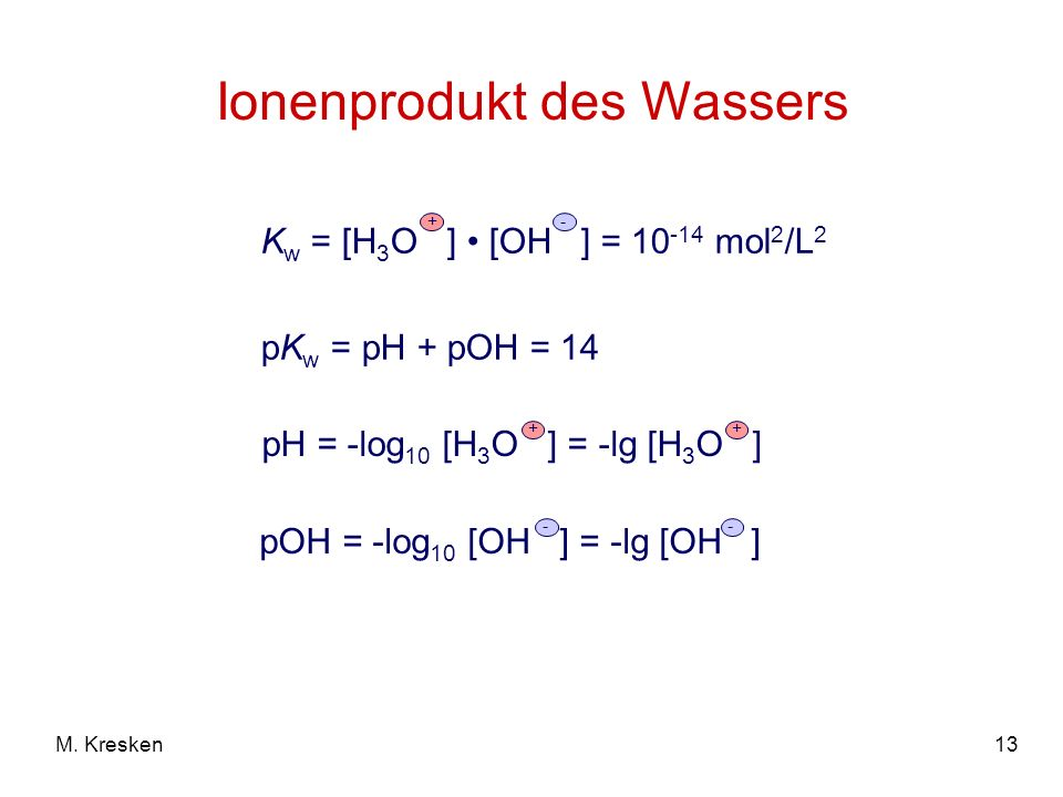 Ionenprodukt des Wassers