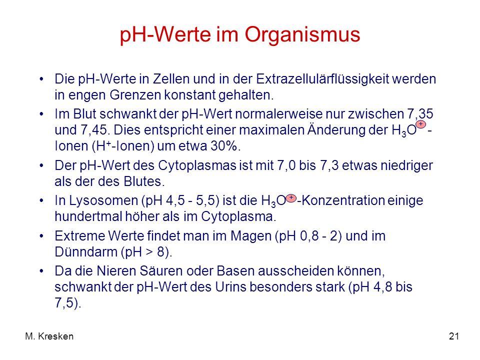 pH-Werte im Organismus