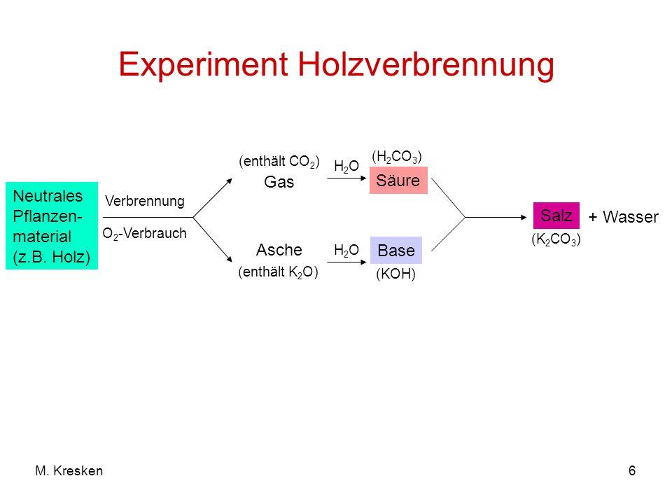 Experiment Holzverbrennung