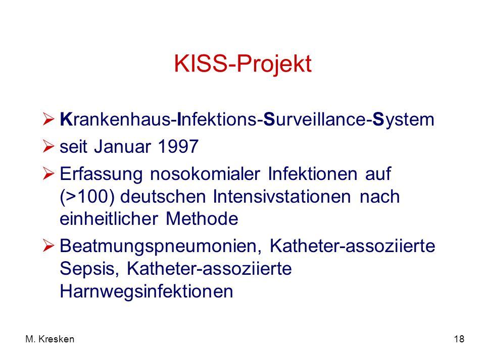 KISS-Projekt Krankenhaus-Infektions-Surveillance-System