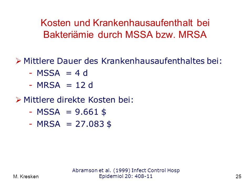 Kosten und Krankenhausaufenthalt bei Bakteriämie durch MSSA bzw. MRSA
