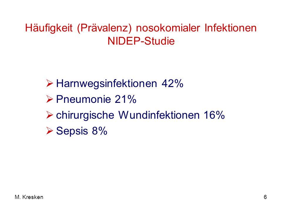 Häufigkeit (Prävalenz) nosokomialer Infektionen NIDEP-Studie