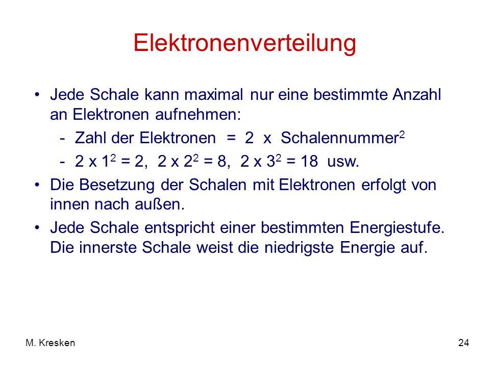 Elektronenverteilung