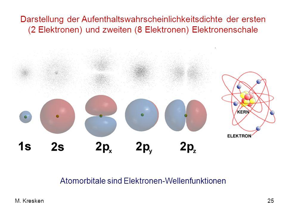 Atomorbitale sind Elektronen-Wellenfunktionen