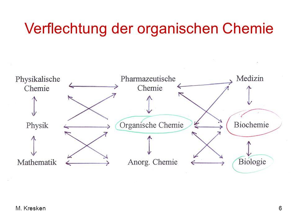 Verflechtung der organischen Chemie