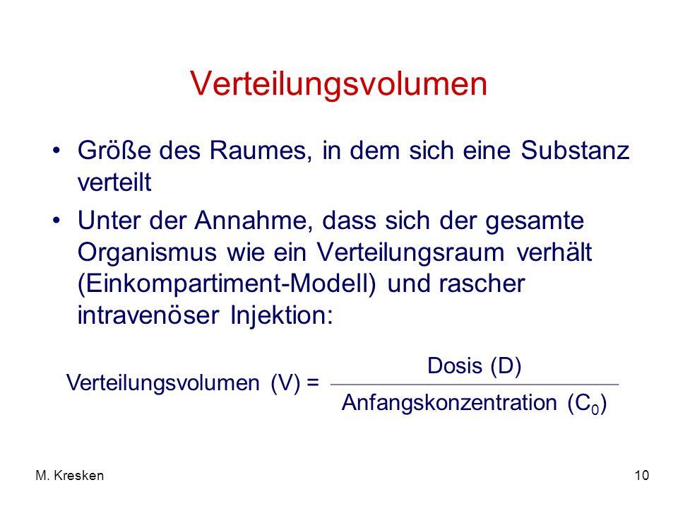 Anfangskonzentration (C0)